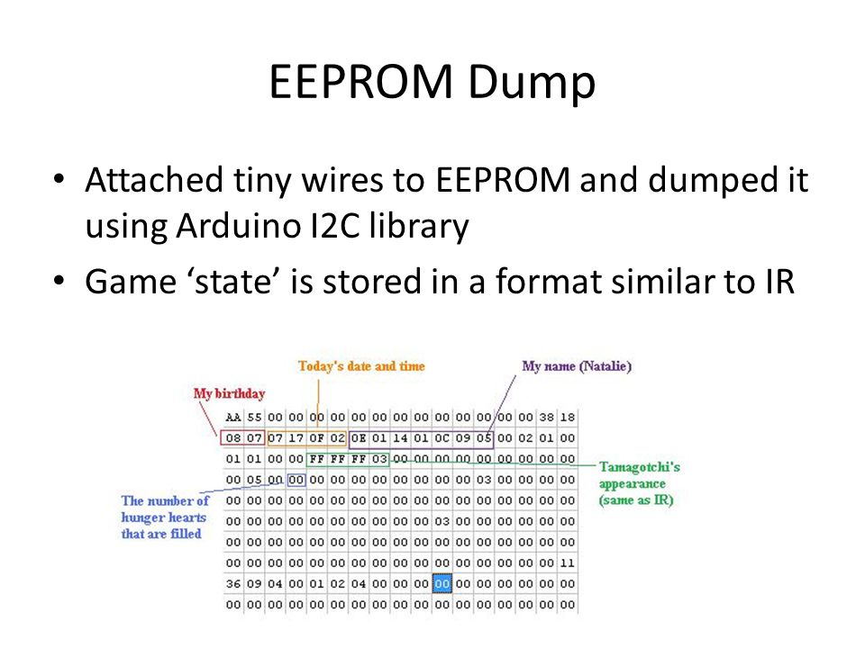 EEPROM Dump Attached tiny wires to EEPROM and dumped it using Arduino I2C library.