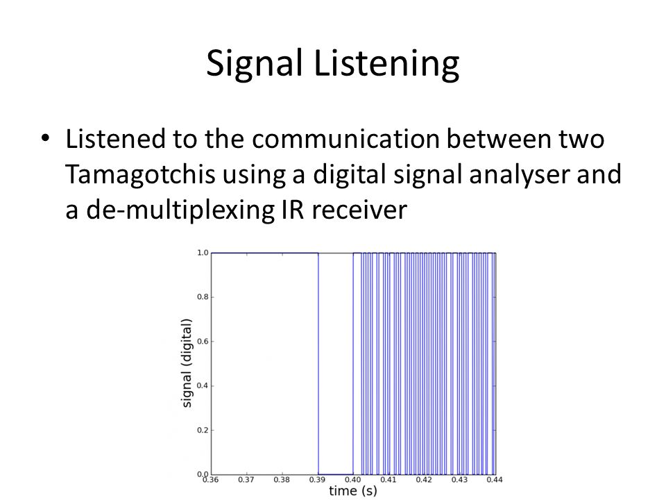 Signal Listening Listened to the communication between two Tamagotchis using a digital signal analyser and a de-multiplexing IR receiver.
