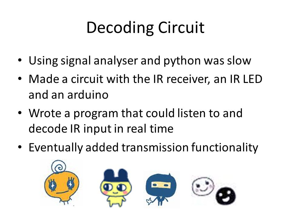 Decoding Circuit Using signal analyser and python was slow