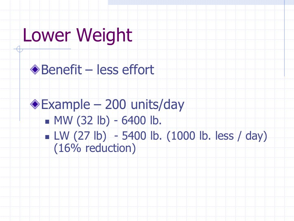 Lower Weight Benefit – less effort Example – 200 units/day