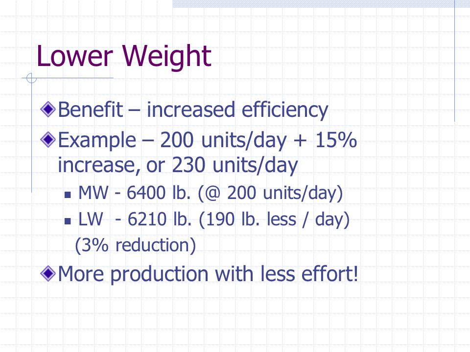 Lower Weight Benefit – increased efficiency