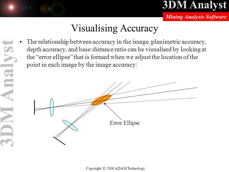 Visualising Accuracy