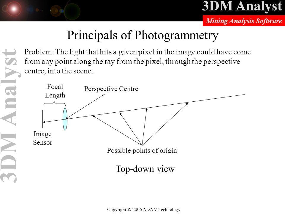 Principals of Photogrammetry