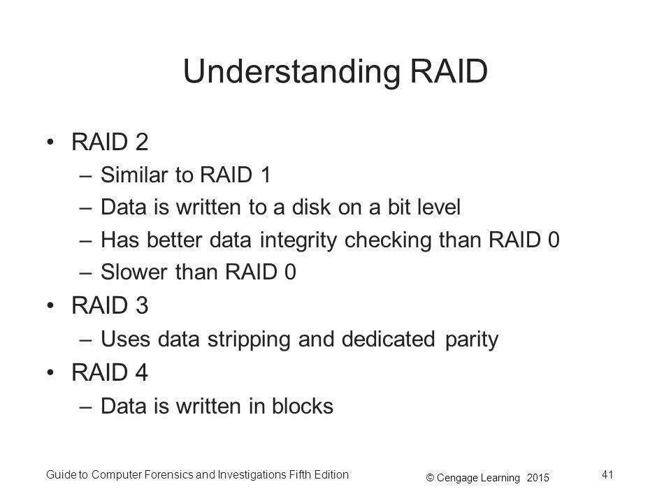 Understanding RAID RAID 2 RAID 3 RAID 4 Similar to RAID 1