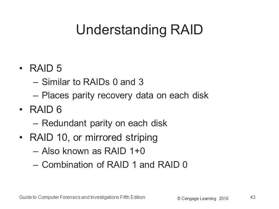 Understanding RAID RAID 5 RAID 6 RAID 10, or mirrored striping
