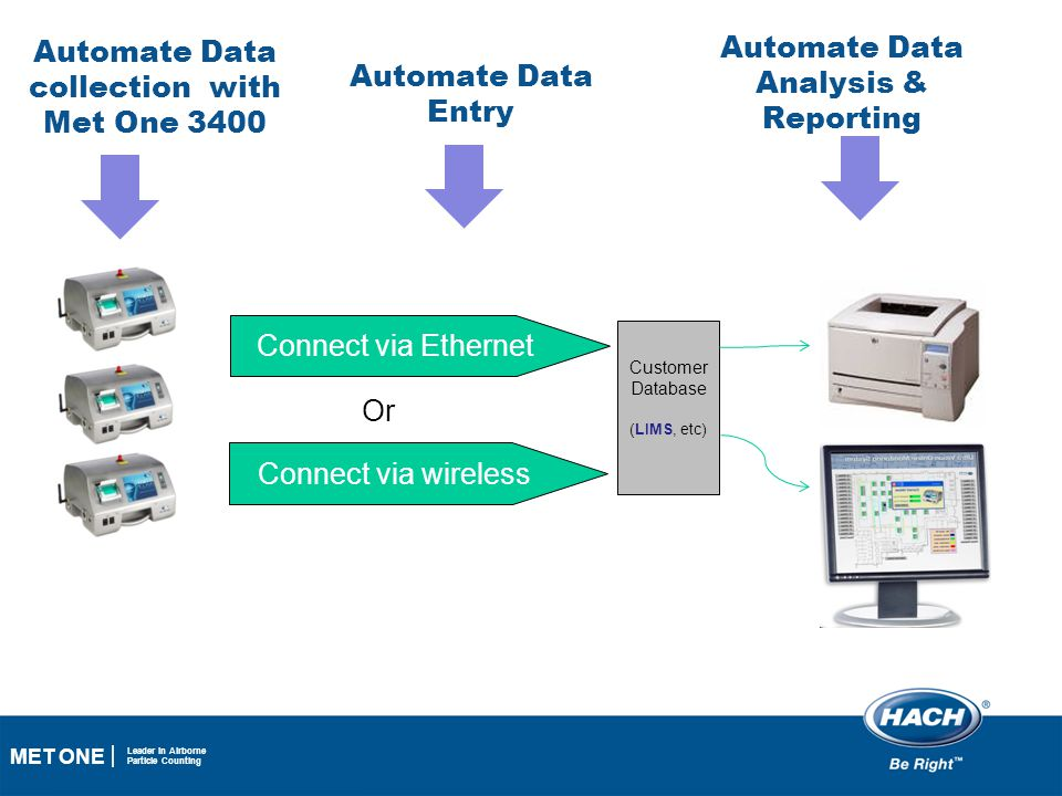 Automate Data collection with Met One 3400
