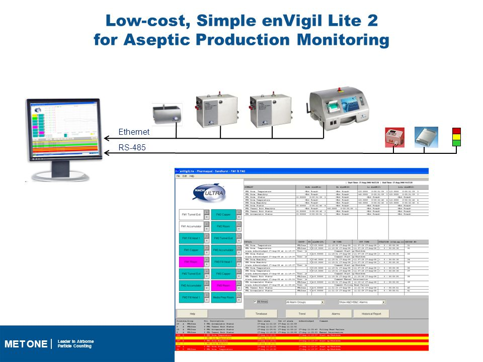 Low-cost, Simple enVigil Lite 2 for Aseptic Production Monitoring