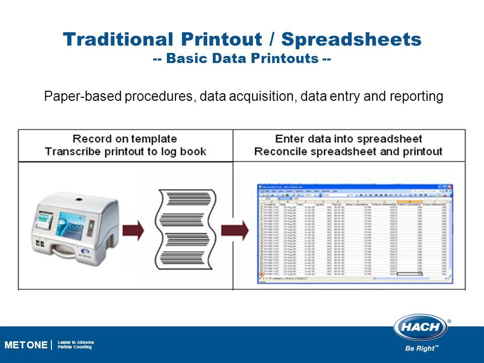 Traditional Printout / Spreadsheets -- Basic Data Printouts --