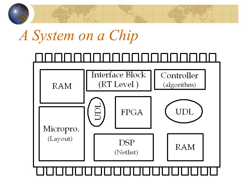 A System on a Chip
