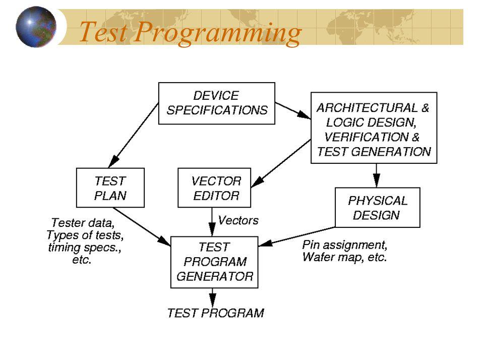 Test Programming