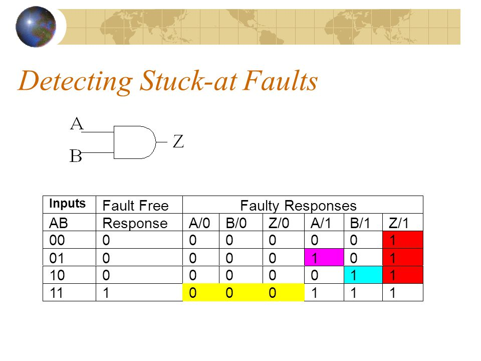 Detecting Stuck-at Faults