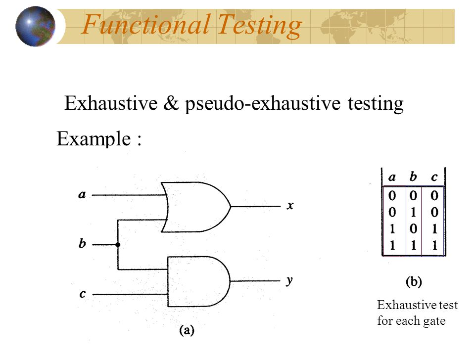 Functional Testing Exhaustive & pseudo-exhaustive testing Example :
