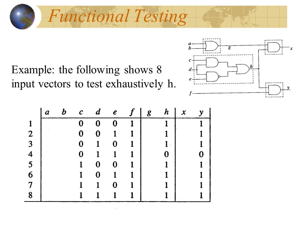 Functional Testing Example: the following shows 8