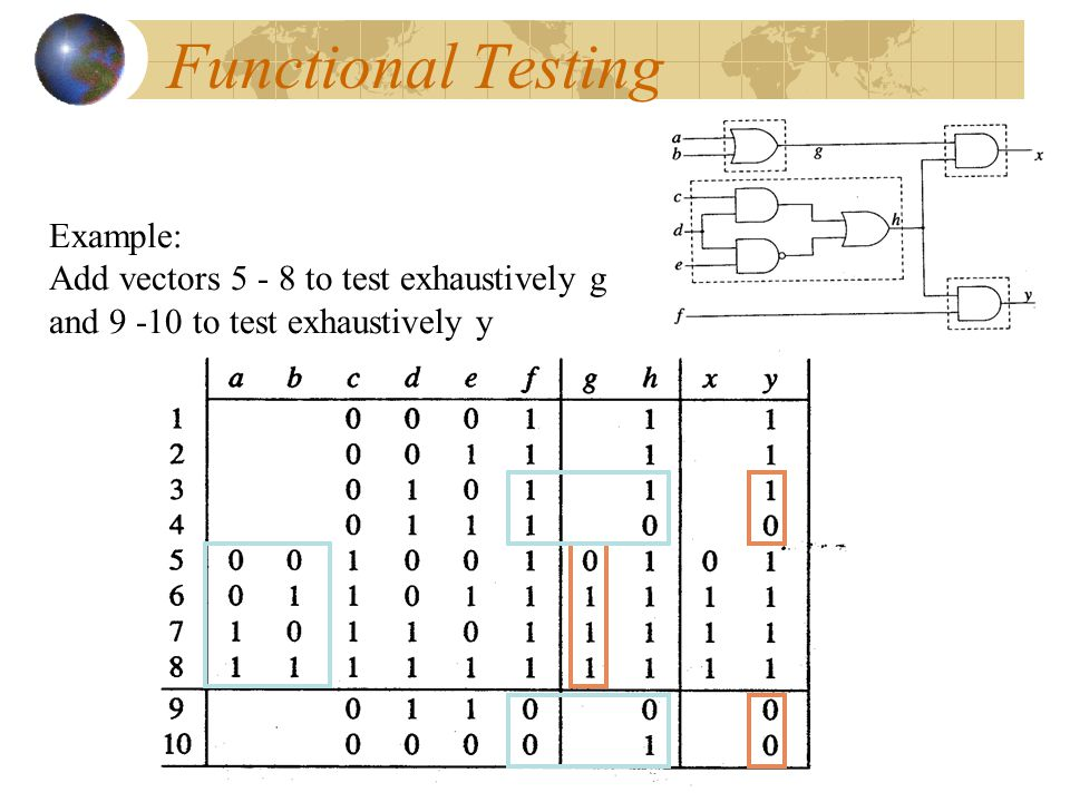 Functional Testing Example: Add vectors 5 - 8 to test exhaustively g