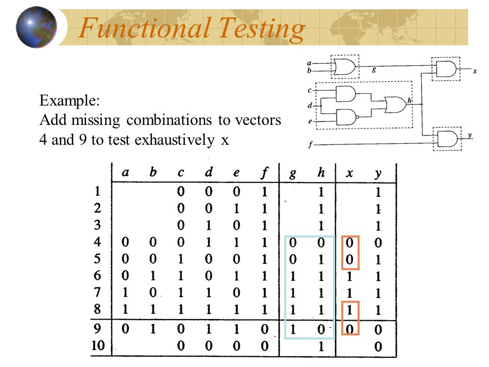 Functional Testing Example: Add missing combinations to vectors