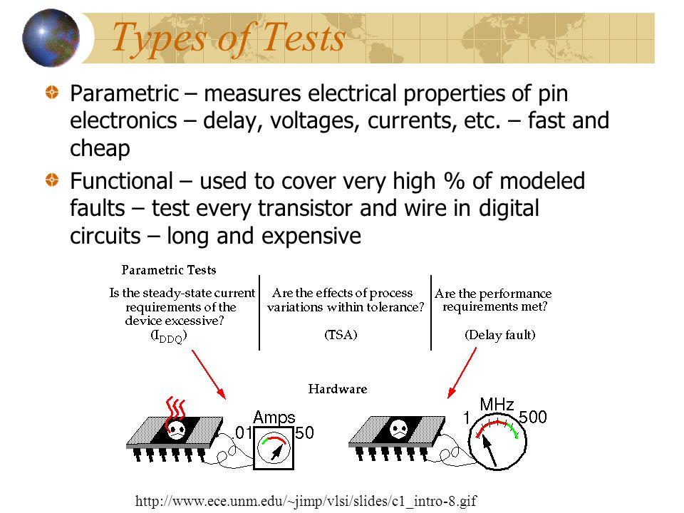 Types of Tests Parametric – measures electrical properties of pin electronics – delay, voltages, currents, etc. – fast and cheap.