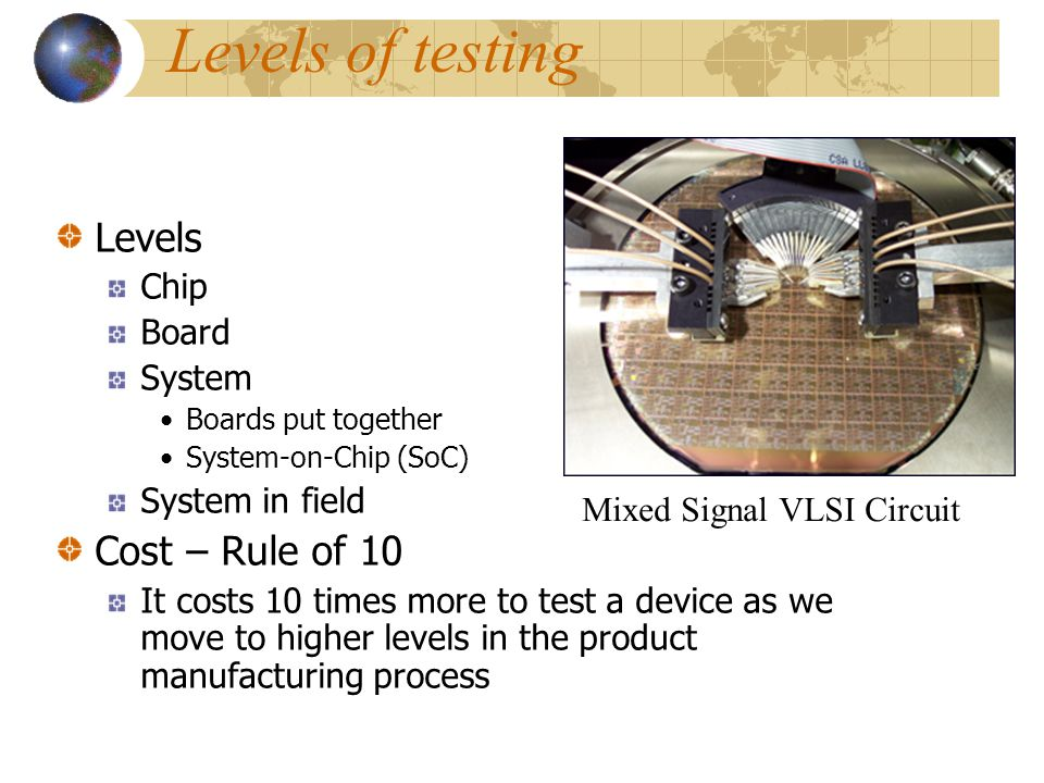 Levels of testing Levels Cost – Rule of 10 Chip Board System