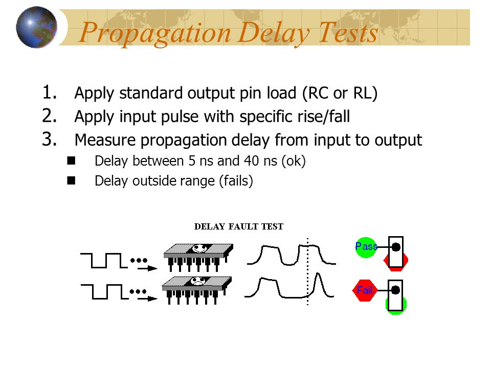Propagation Delay Tests