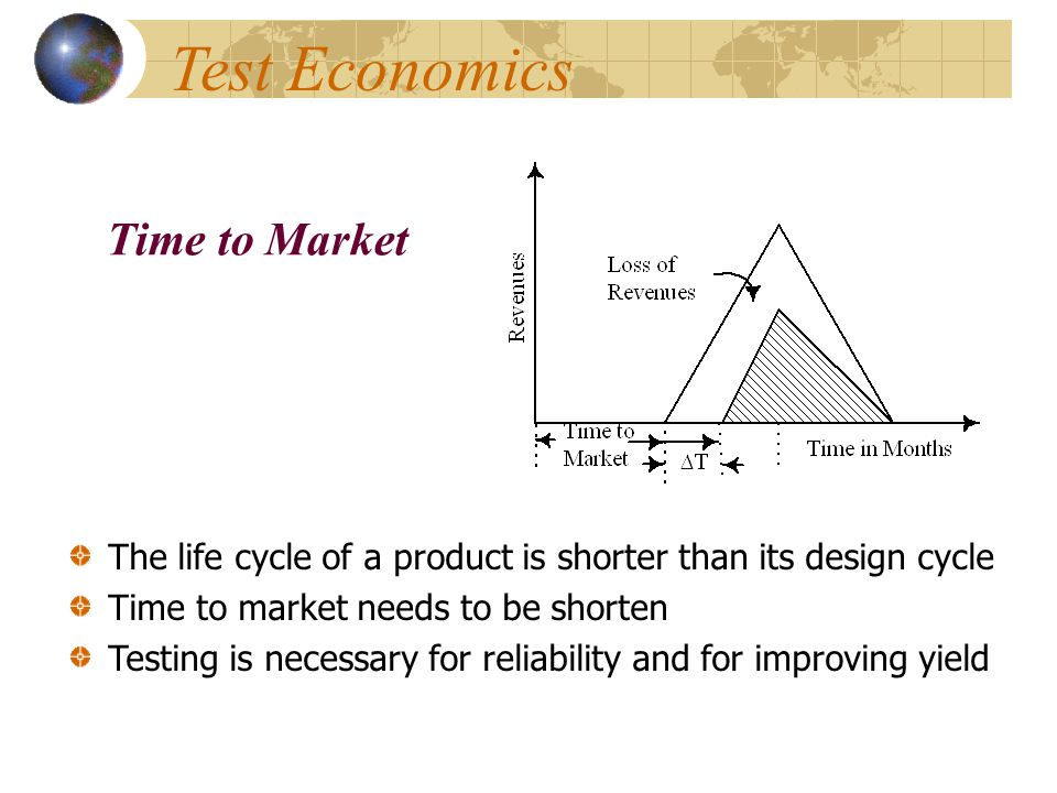 Test Economics Time to Market