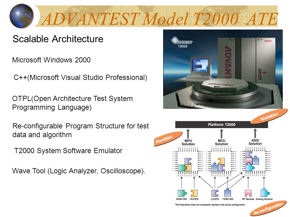 ADVANTEST Model T2000 ATE Scalable Architecture Microsoft Windows 2000