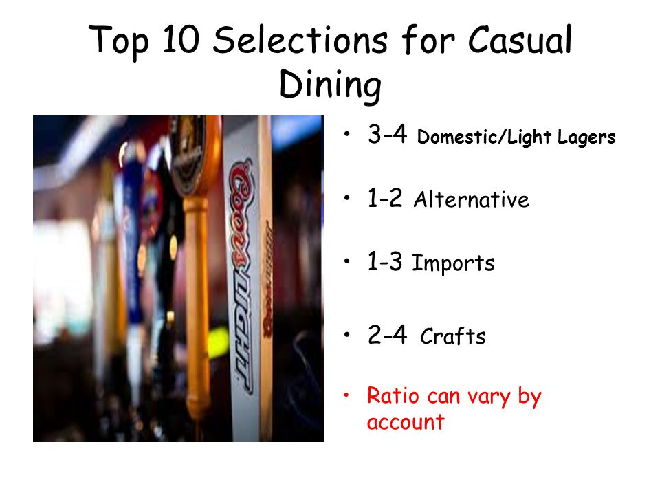 Top 10 Selections for Casual Dining