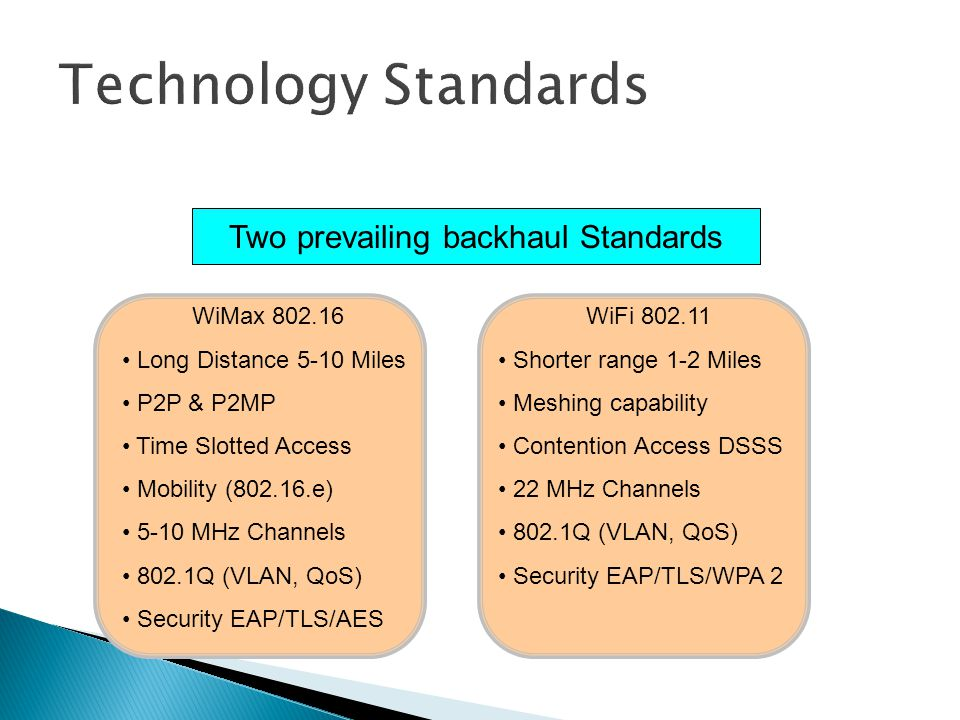 Two prevailing backhaul Standards