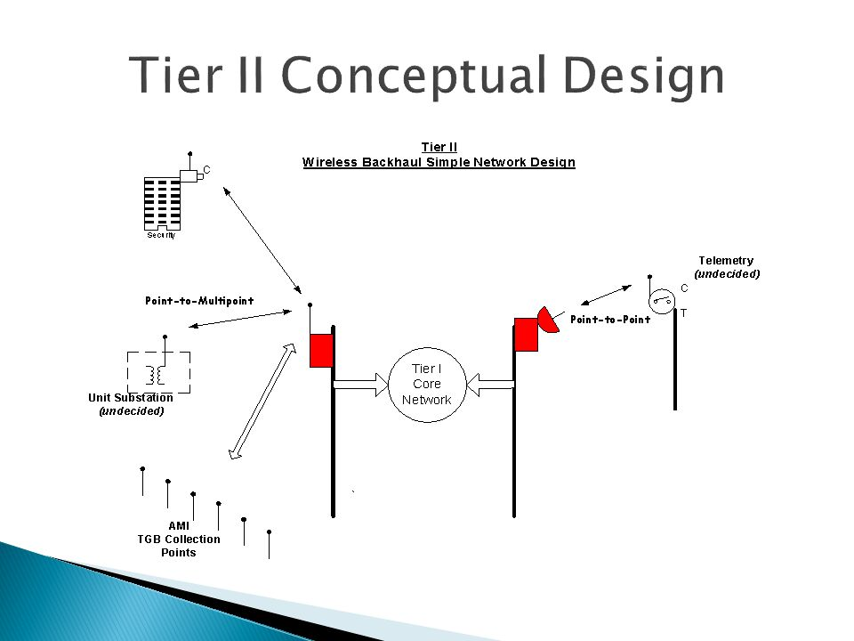 Tier II Conceptual Design