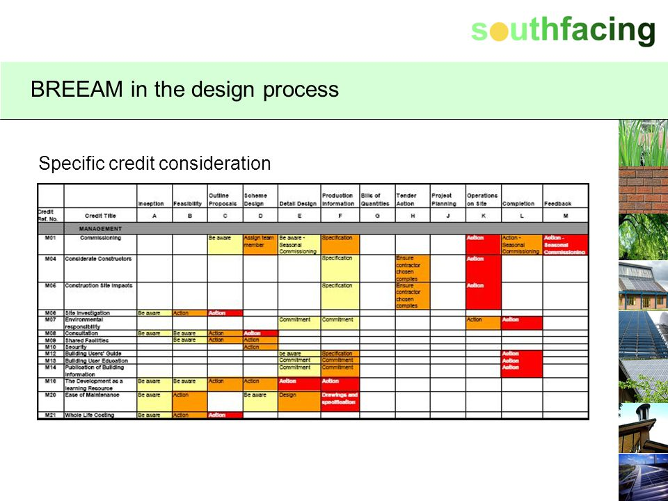 BREEAM in the design process