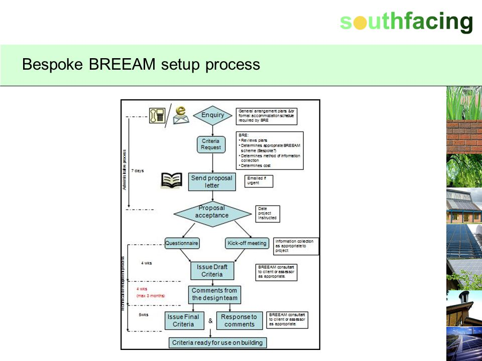 Bespoke BREEAM setup process