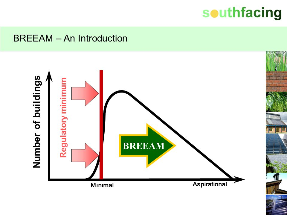 BREEAM – An Introduction