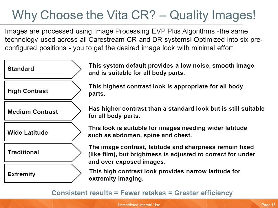 Why Choose the Vita CR – Quality Images!