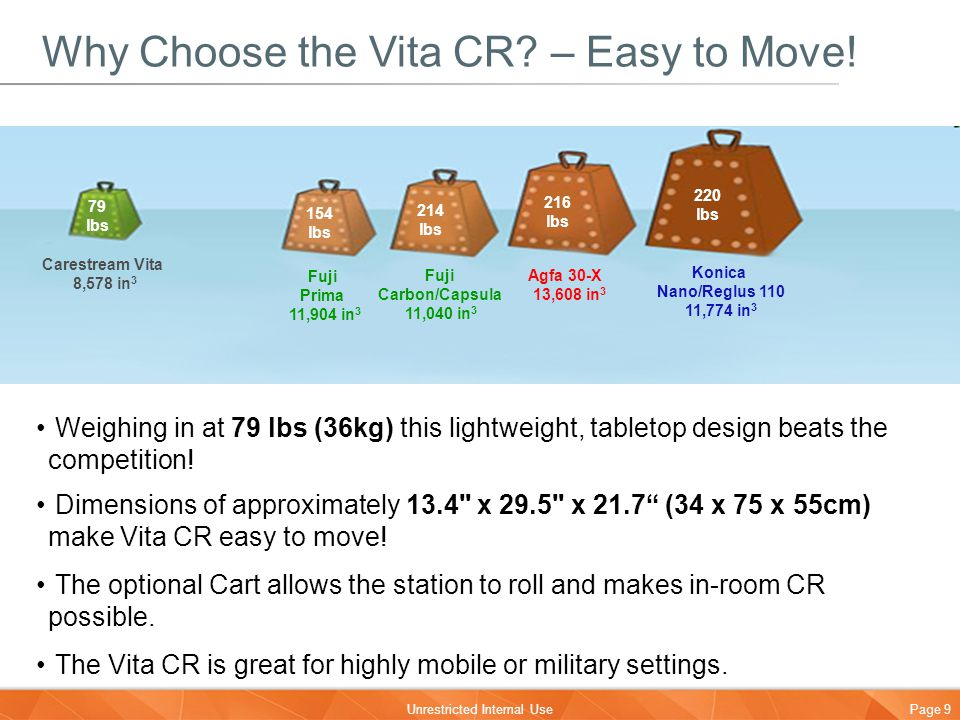 Why Choose the Vita CR – Easy to Move!