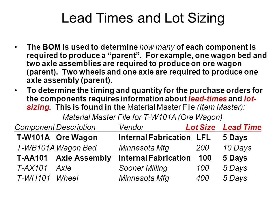 Lead Times and Lot Sizing