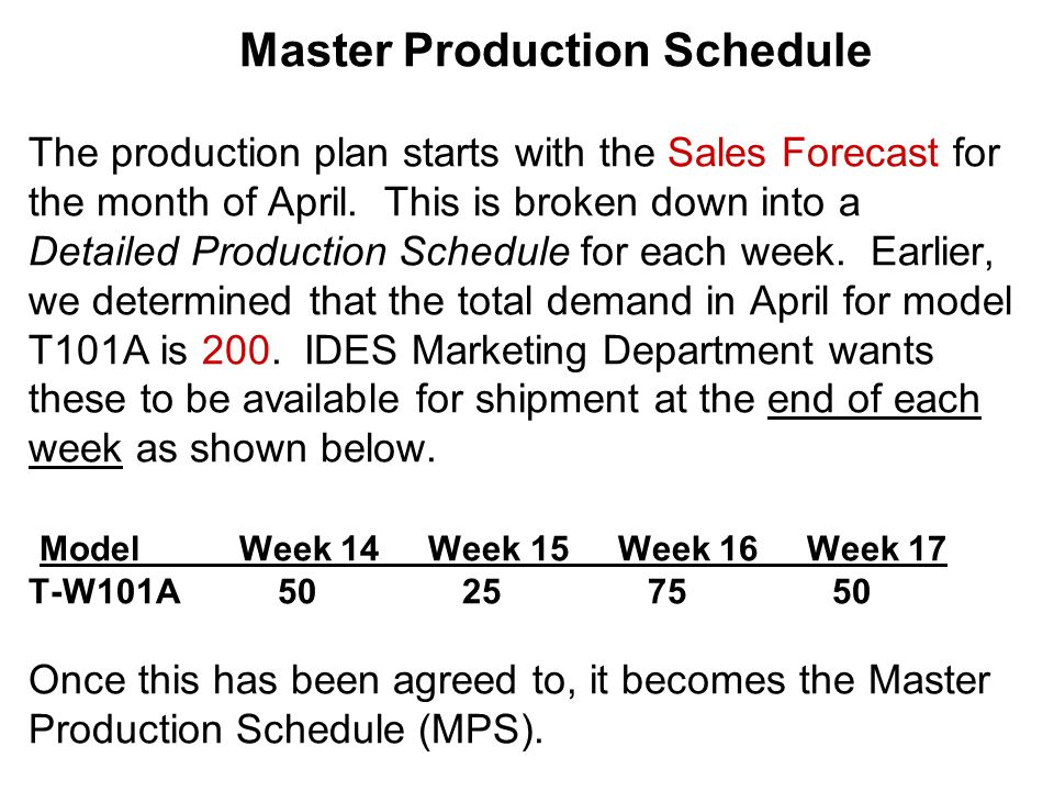 Master Production Schedule The production plan starts with the Sales Forecast for the month of April.