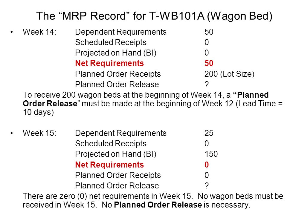 The MRP Record for T-WB101A (Wagon Bed)