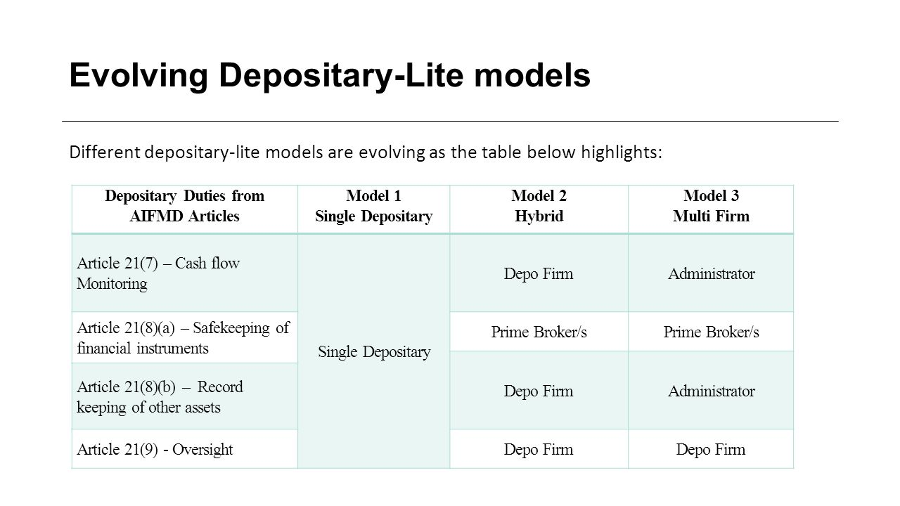 Evolving Depositary-Lite models