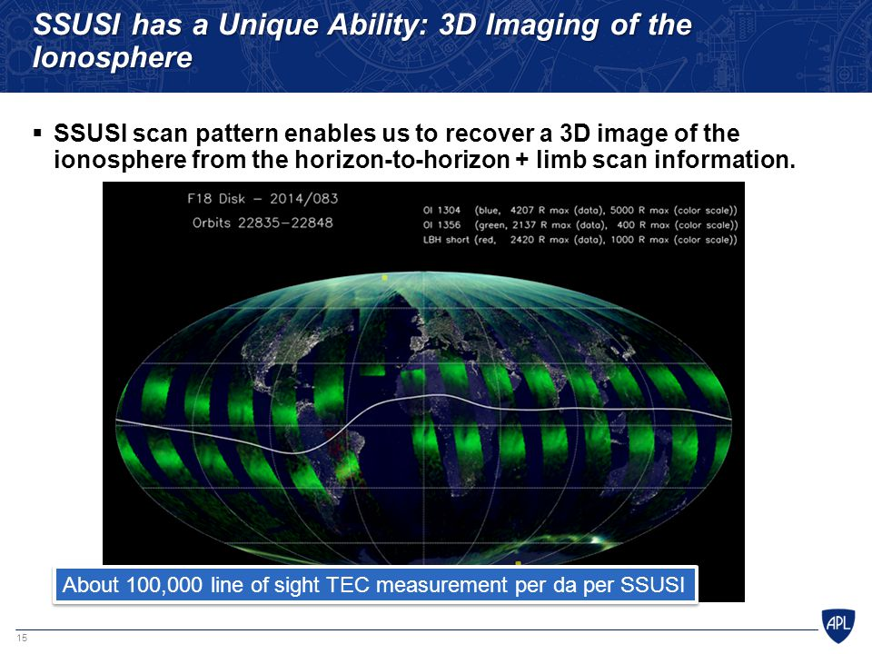 SSUSI has a Unique Ability: 3D Imaging of the Ionosphere