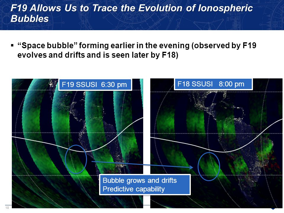 F19 Allows Us to Trace the Evolution of Ionospheric Bubbles