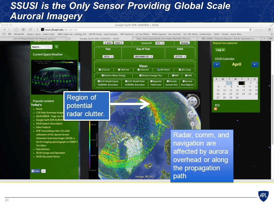 SSUSI is the Only Sensor Providing Global Scale Auroral Imagery
