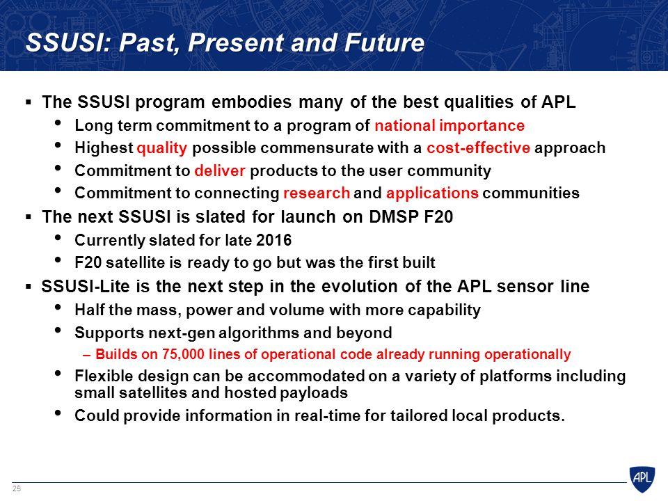 SSUSI: Past, Present and Future