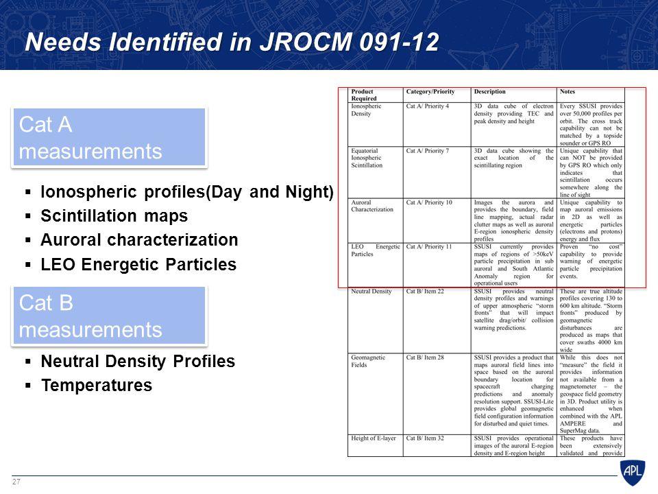 Needs Identified in JROCM 091-12