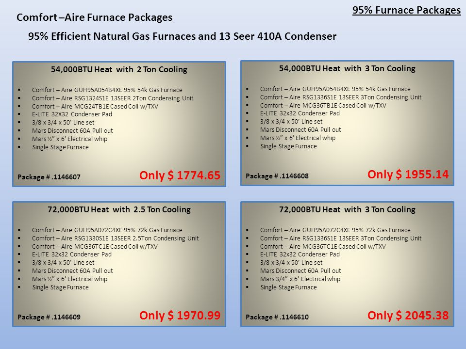 Comfort –Aire Furnace Packages