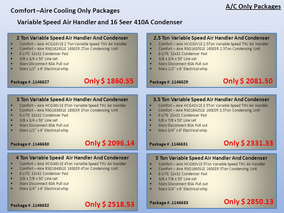 Comfort –Aire Cooling Only Packages