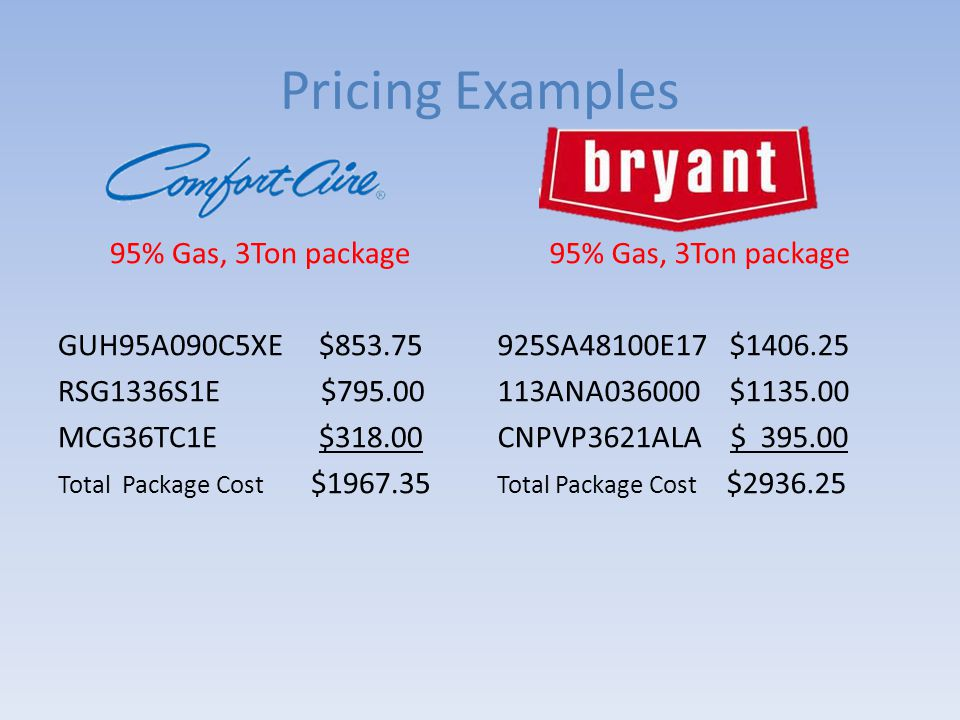 Pricing Examples 95% Gas, 3Ton package GUH95A090C5XE $853.75