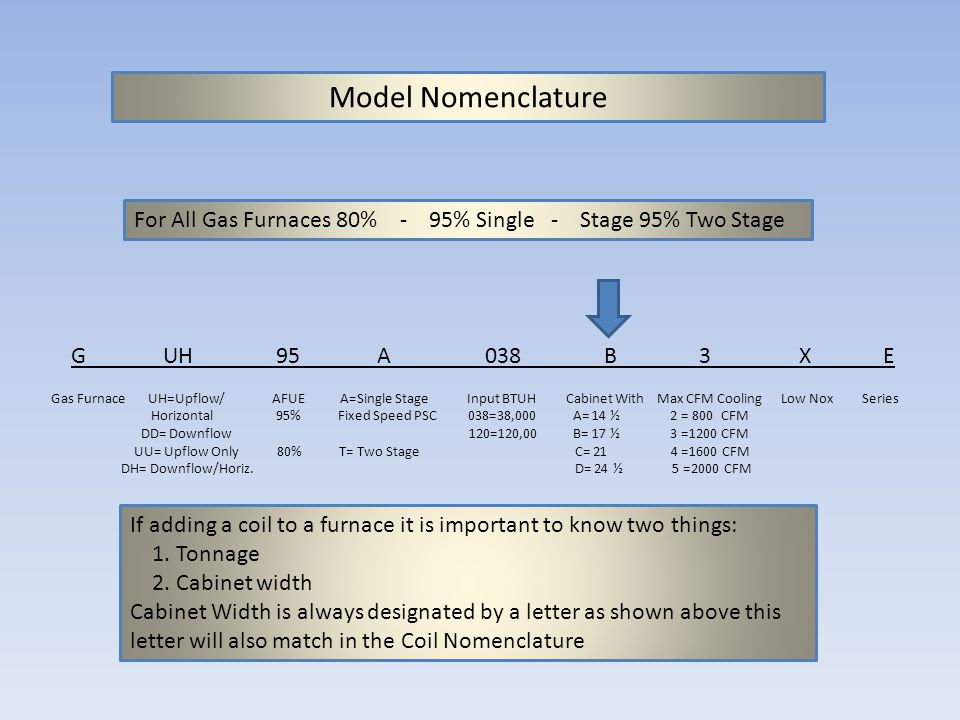 Model Nomenclature For All Gas Furnaces 80% - 95% Single - Stage 95% Two Stage.