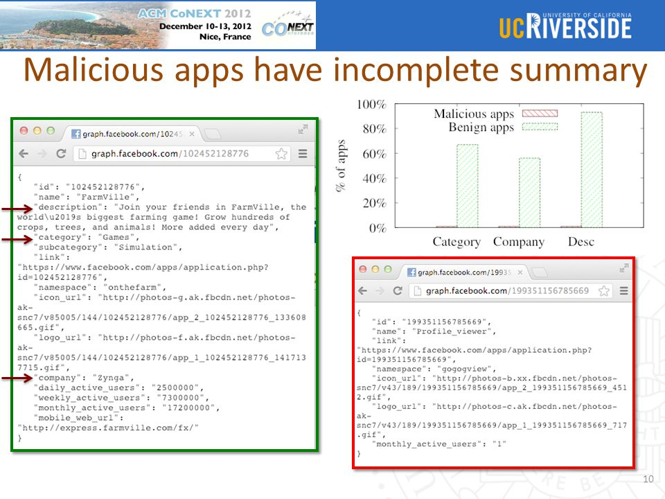 Malicious apps have incomplete summary