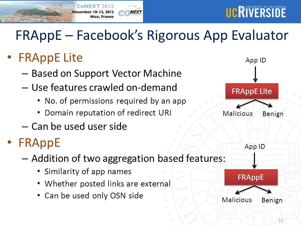 FRAppE – Facebook's Rigorous App Evaluator