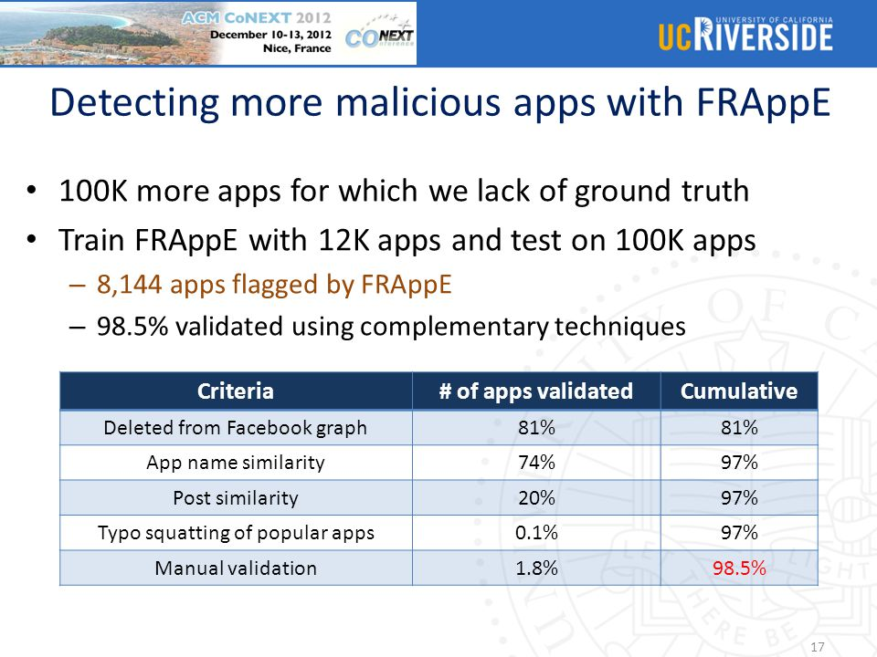 Detecting more malicious apps with FRAppE