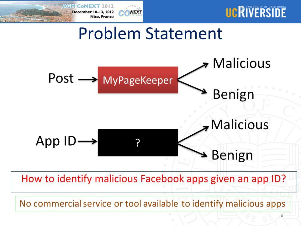 Problem Statement Malicious Post Benign Malicious App ID Benign