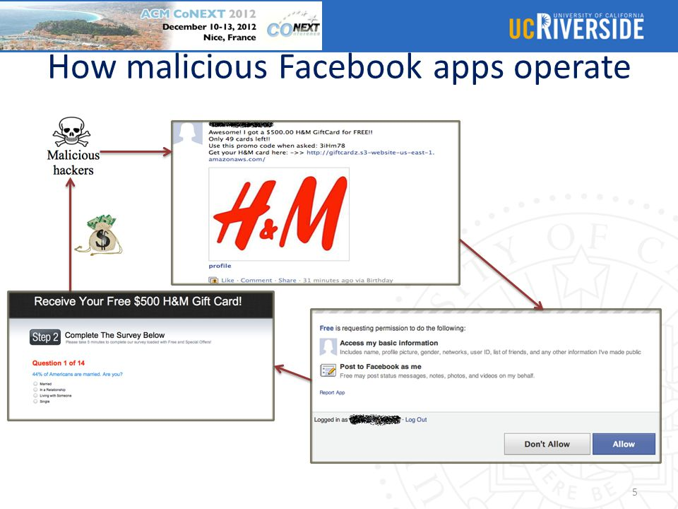How malicious Facebook apps operate